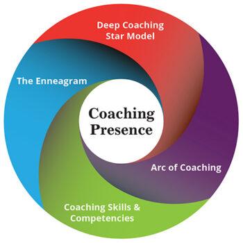 BCPL_Coaching_Presence_Graphic_500px